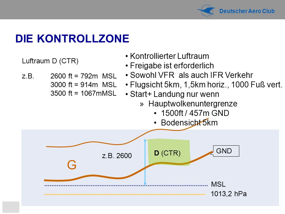 Deutscher Aero Club 1013,2 hPa MSL G z.B. 2600 Luftraum D (CTR) z.B.