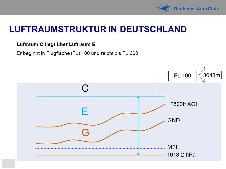 Deutscher Aero Club Luftraum C liegt über Luftraum E Er beginnt in Flugfläche (FL) 100 und reicht bis FL 660 G E C 1013,2 hPa MSL 2500ft AGL GND 3048m LUFTRAUMSTRUKTUR IN DEUTSCHLAND FL 100
