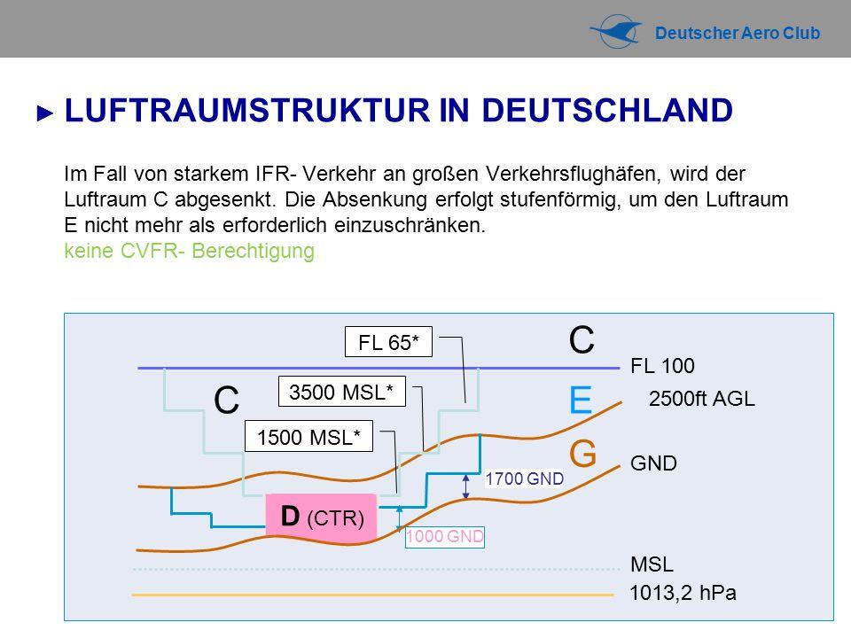 Deutscher Aero Club Im Fall von starkem IFR- Verkehr an großen Verkehrsflughäfen, wird der Luftraum C abgesenkt.