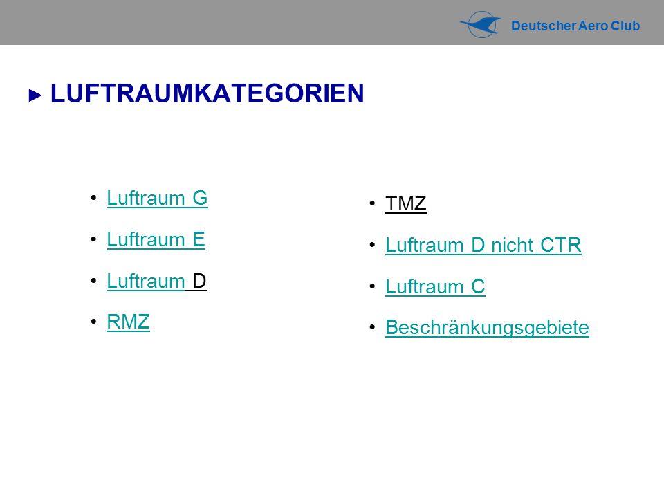 Deutscher Aero Club ► LUFTRAUMKATEGORIEN Luftraum G Luftraum E Luftraum DLuftraum RMZ TMZ Luftraum D nicht CTR Luftraum C Beschränkungsgebiete