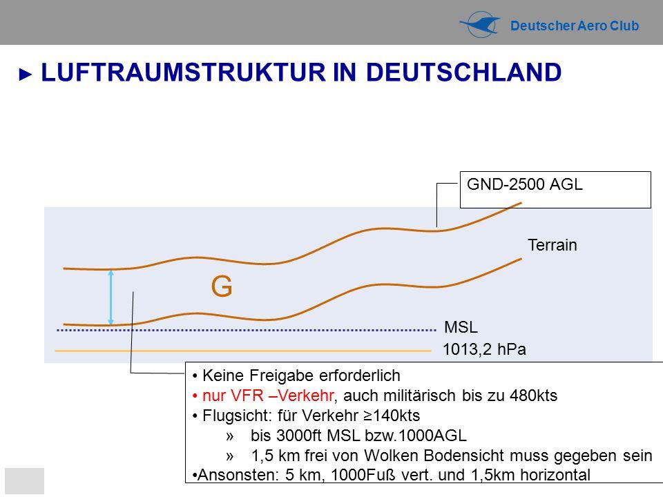 Deutscher Aero Club Fallschirmsprungzone