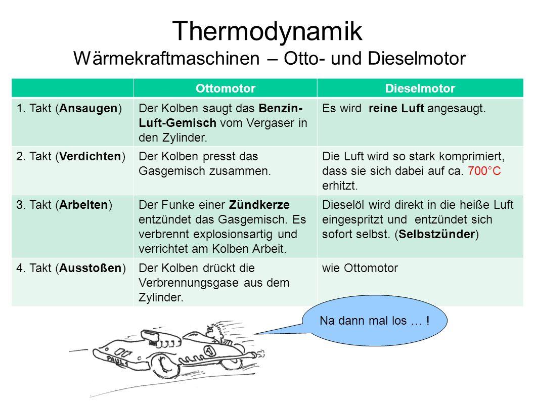 Thermodynamik Wärmekraftmaschinen – Otto- und Dieselmotor OttomotorDieselmotor 1.