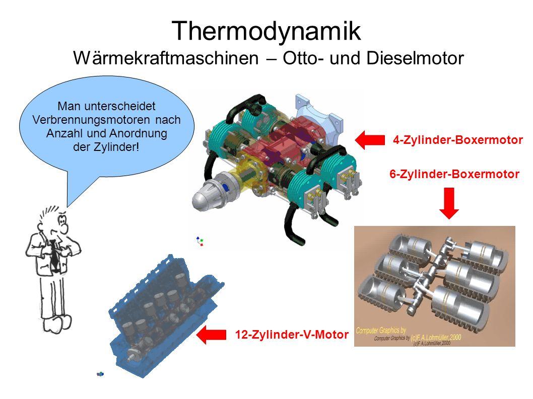 Thermodynamik Wärmekraftmaschinen – Otto- und Dieselmotor Man unterscheidet Verbrennungsmotoren nach Anzahl und Anordnung der Zylinder.