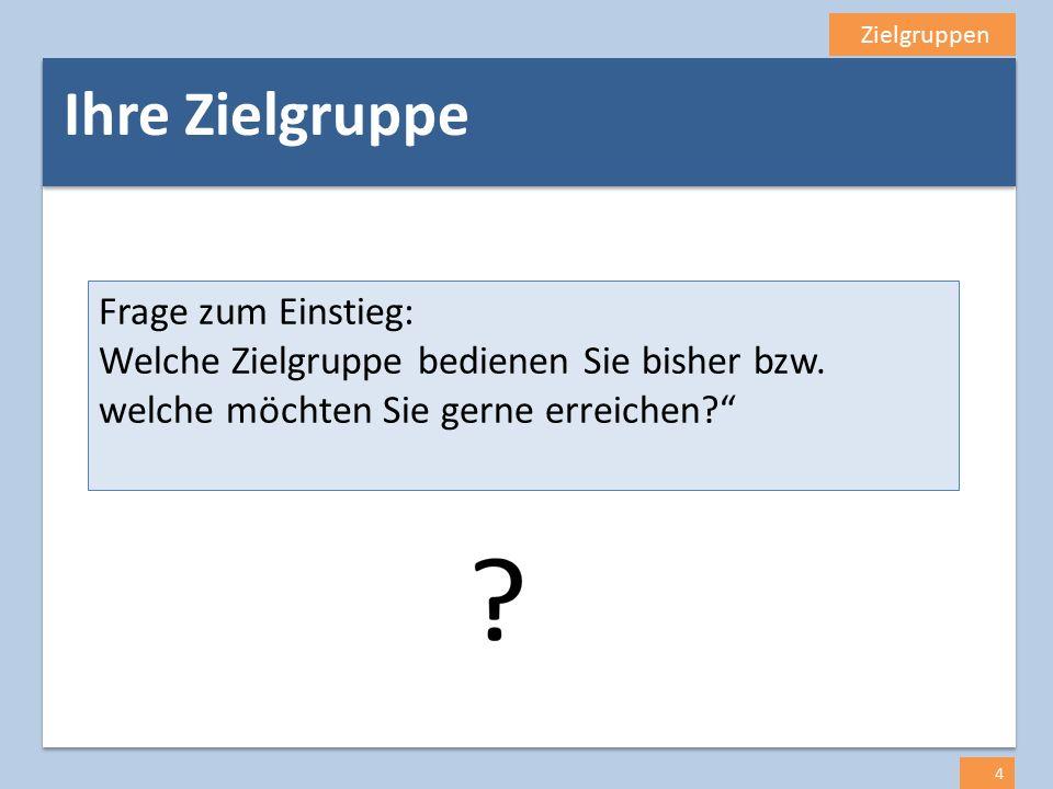 Zielgruppen 15 Zielgruppen nach Werten & Denkweisen Quelle: www.sinus-institut.de