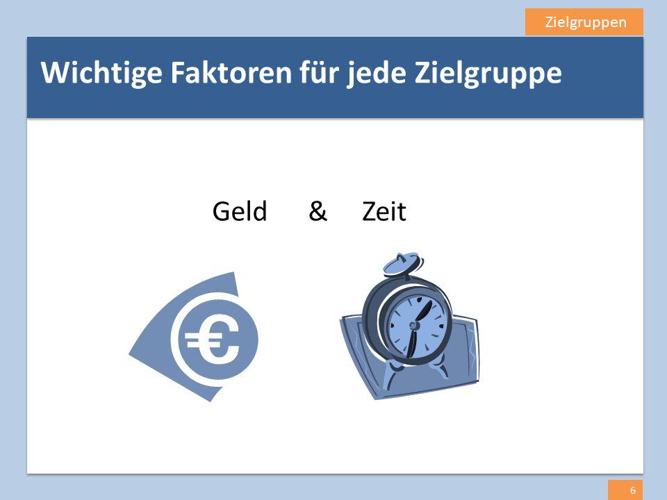 Zielgruppen 7 Wichtige Faktoren für jede Zielgruppe Zeit € - +
