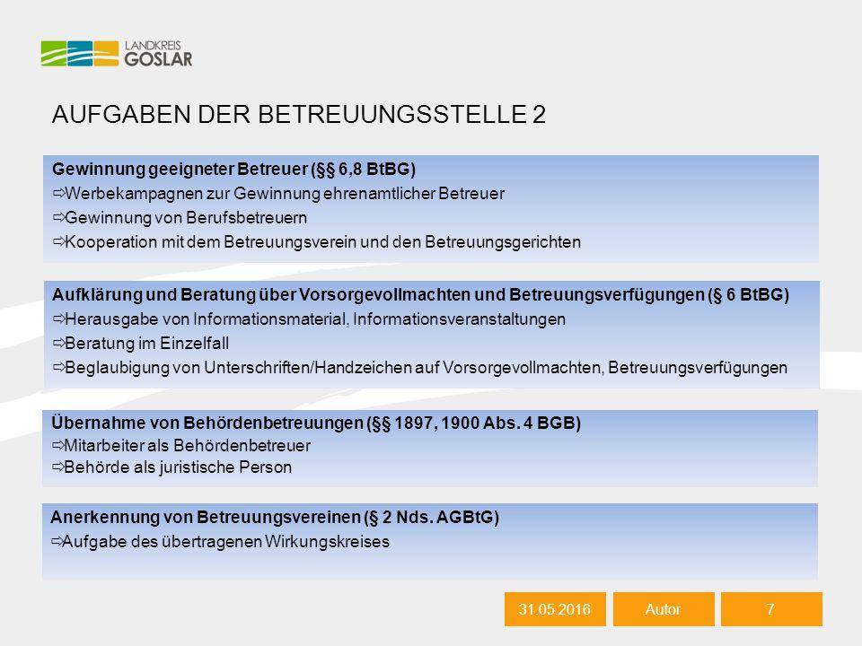 31.05.20168 Autor Ansprechpartner: LANDKREIS GOSLAR Betreuungsstelle Klubgartenstr.