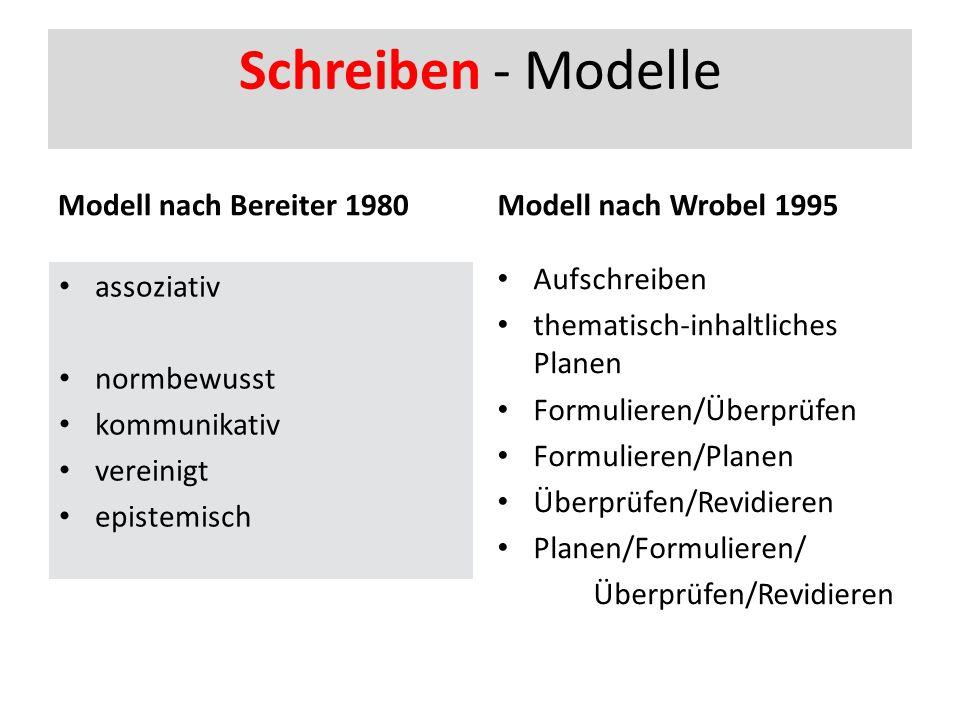 Schreiben - Modelle Modell nach Bereiter 1980 assoziativ normbewusst kommunikativ vereinigt epistemisch Modell nach Wrobel 1995 Aufschreiben thematisch-inhaltliches Planen Formulieren/Überprüfen Formulieren/Planen Überprüfen/Revidieren Planen/Formulieren/ Überprüfen/Revidieren