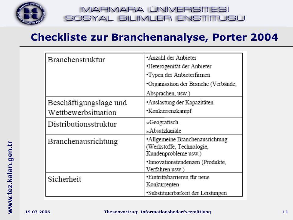 www.tez.kalan.gen.tr 19.07.2006Thesenvortrag: Informationsbedarfsermittlung14 Checkliste zur Branchenanalyse, Porter 2004