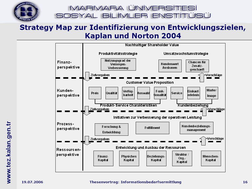 www.tez.kalan.gen.tr 19.07.2006Thesenvortrag: Informationsbedarfsermittlung16 Strategy Map zur Identifizierung von Entwicklungszielen, Kaplan und Norton 2004