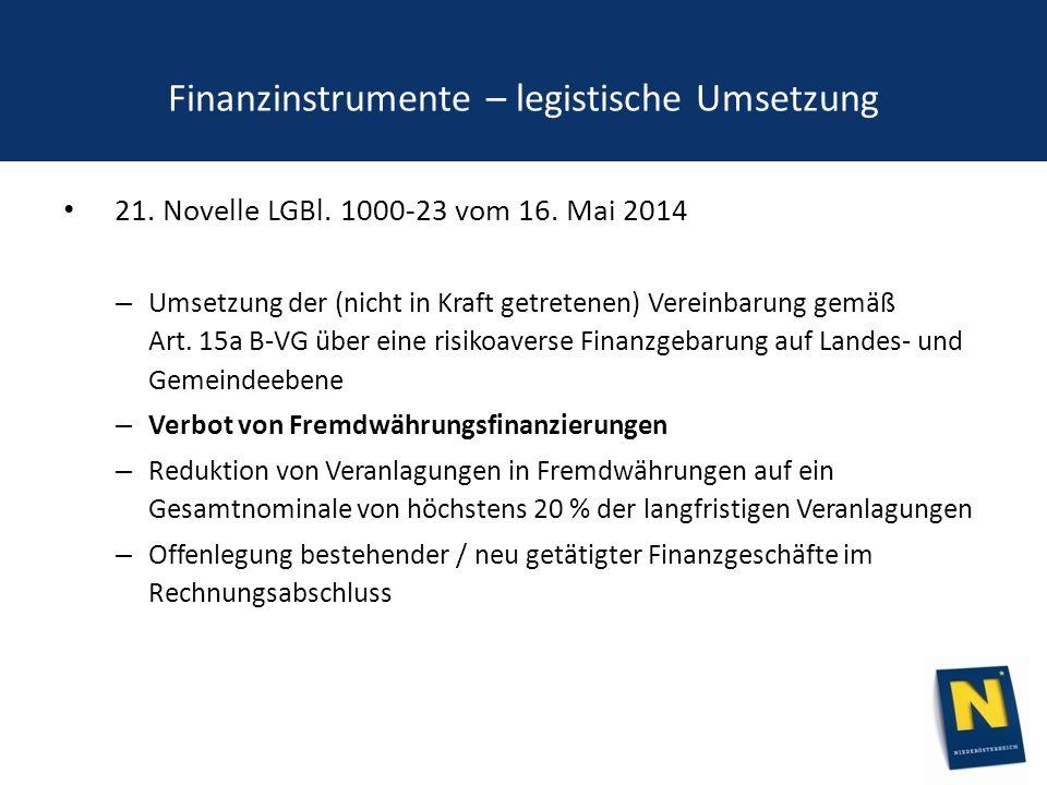 Finanzinstrumente – legistische Umsetzung 21. Novelle LGBl.