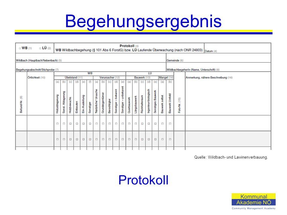 Begehungsergebnis Protokoll Quelle: Wildbach- und Lawinenverbauung.