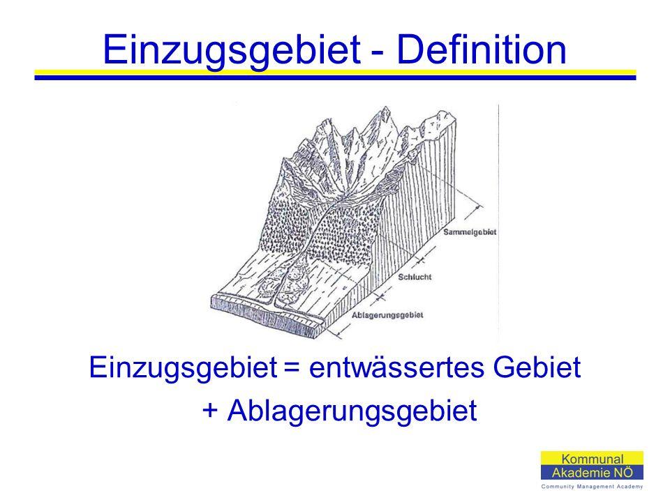 Einzugsgebiet - Definition Einzugsgebiet = entwässertes Gebiet + Ablagerungsgebiet