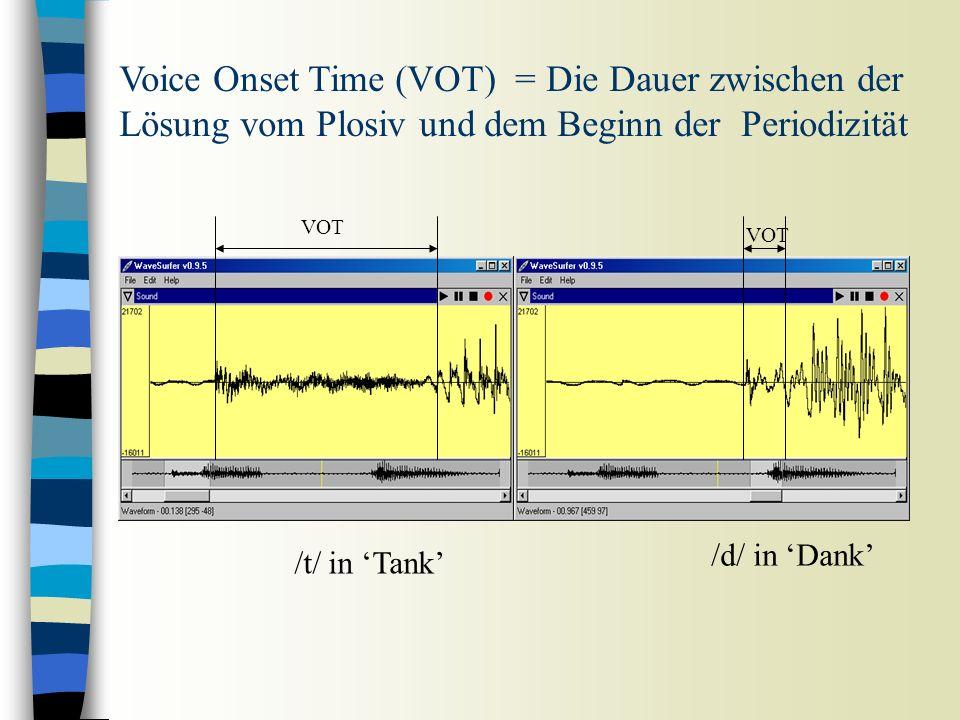 Voice Onset Time (VOT) n VOT oder Stimmlatenzzeit: die Dauer vom Anfang der Lösung eines Plosivs bis zum Einsatz der Stimmlippenschwingungen n VOT von [d] in dauert und [t] in tippt messen und vergleichen - Wie unterscheidet sich [d] in Die von [t] in tippt .