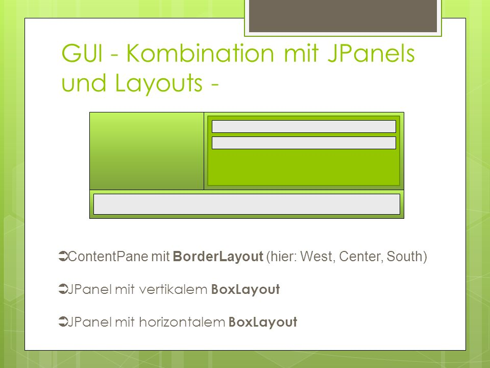 GUI - Kombination mit JPanels und Layouts -  ContentPane mit BorderLayout (hier: West, Center, South)  JPanel mit vertikalem BoxLayout  JPanel mit horizontalem BoxLayout
