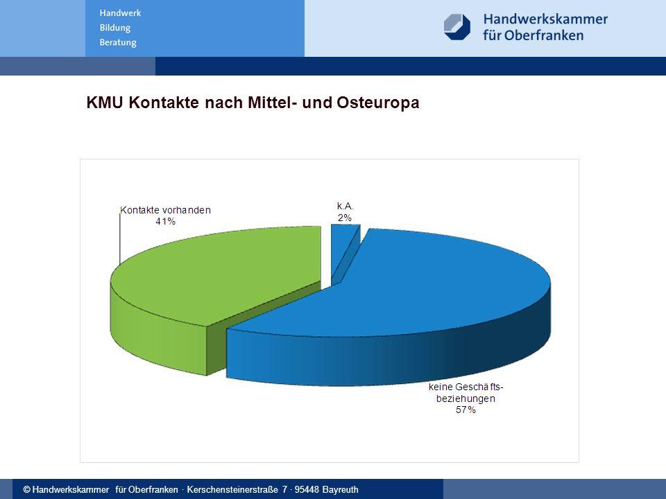 © Handwerkskammer Musterstadt, Musterstraße 123, 12345 Musterstadt© Handwerkskammer für Oberfranken · Kerschensteinerstraße 7 · 95448 Bayreuth KMU Kon