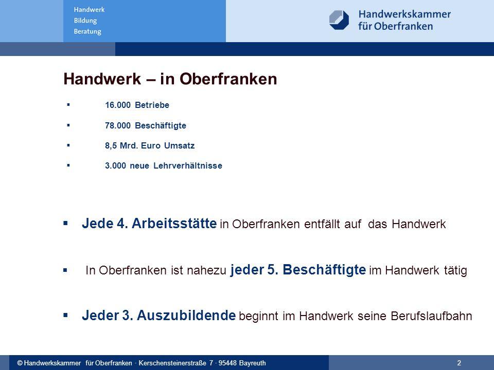 © Handwerkskammer Musterstadt, Musterstraße 123, 12345 Musterstadt© Handwerkskammer für Oberfranken · Kerschensteinerstraße 7 · 95448 Bayreuth 2 Handw