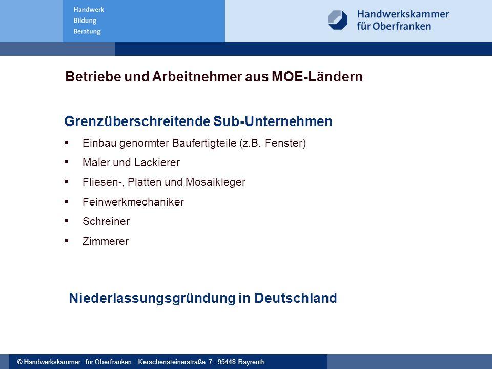 © Handwerkskammer Musterstadt, Musterstraße 123, 12345 Musterstadt© Handwerkskammer für Oberfranken · Kerschensteinerstraße 7 · 95448 Bayreuth Betrieb