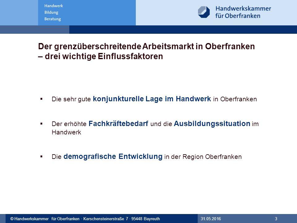 © Handwerkskammer Musterstadt, Musterstraße 123, 12345 Musterstadt© Handwerkskammer für Oberfranken · Kerschensteinerstraße 7 · 95448 Bayreuth 31.05.2