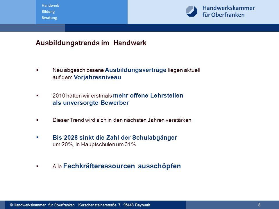 © Handwerkskammer Musterstadt, Musterstraße 123, 12345 Musterstadt© Handwerkskammer für Oberfranken · Kerschensteinerstraße 7 · 95448 Bayreuth 9 Die Arbeitslosigkeit wird in der Zukunft nicht mehr das zentrale Problem sein.
