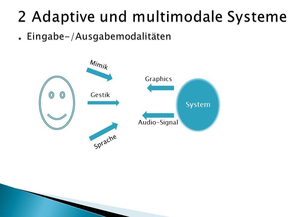 System Mimik Sprache Gestik Graphics Audio-Signal