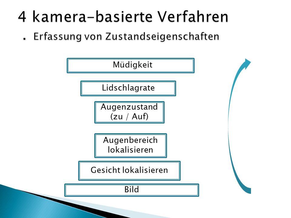 Müdigkeit Lidschlagrate Augenzustand (zu / Auf) Augenbereich lokalisieren Gesicht lokalisieren Bild