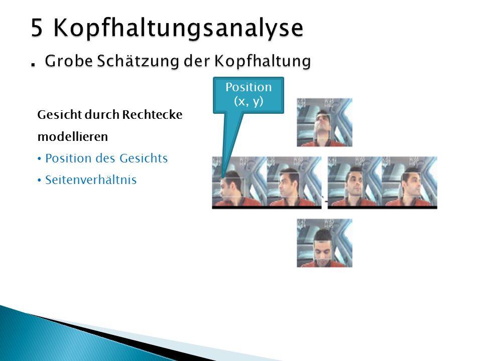 Gesicht durch Rechtecke modellieren Position des Gesichts Seitenverhältnis Position (x, y)
