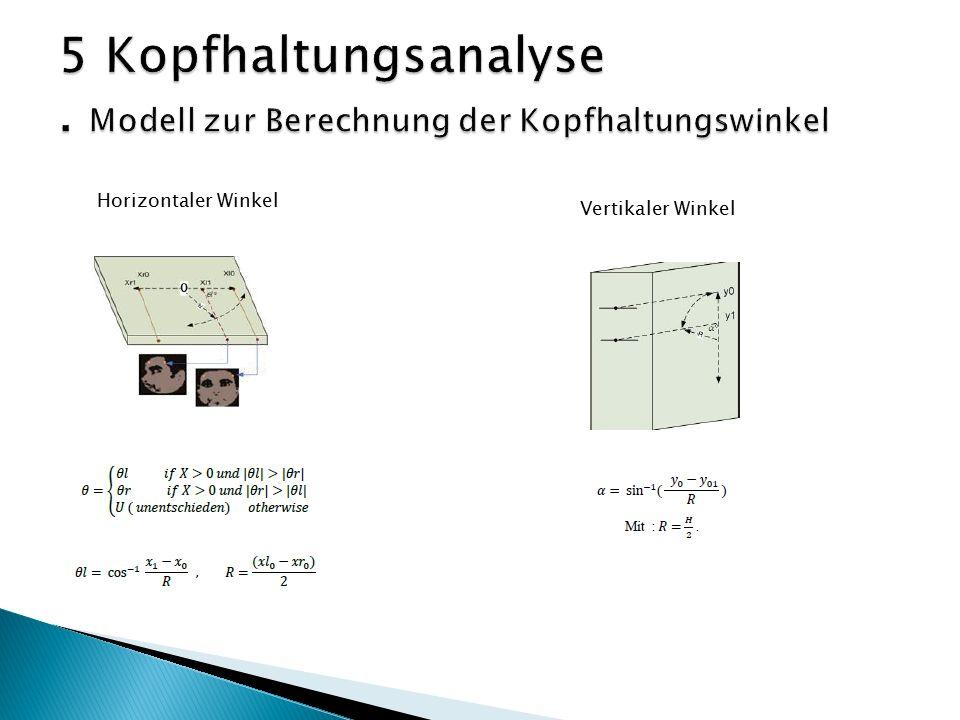 Horizontaler Winkel Vertikaler Winkel