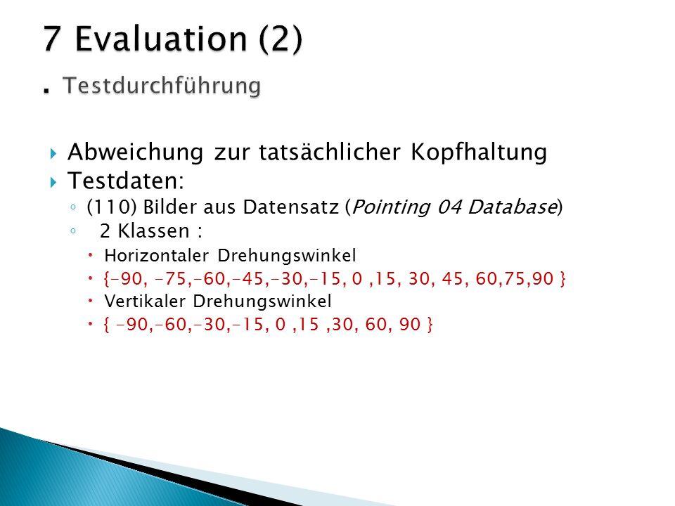  Abweichung zur tatsächlicher Kopfhaltung  Testdaten: ◦ (110) Bilder aus Datensatz (Pointing 04 Database) ◦ 2 Klassen :  Horizontaler Drehungswinkel  {-90, -75,-60,-45,-30,-15, 0,15, 30, 45, 60,75,90 }  Vertikaler Drehungswinkel  { -90,-60,-30,-15, 0,15,30, 60, 90 }