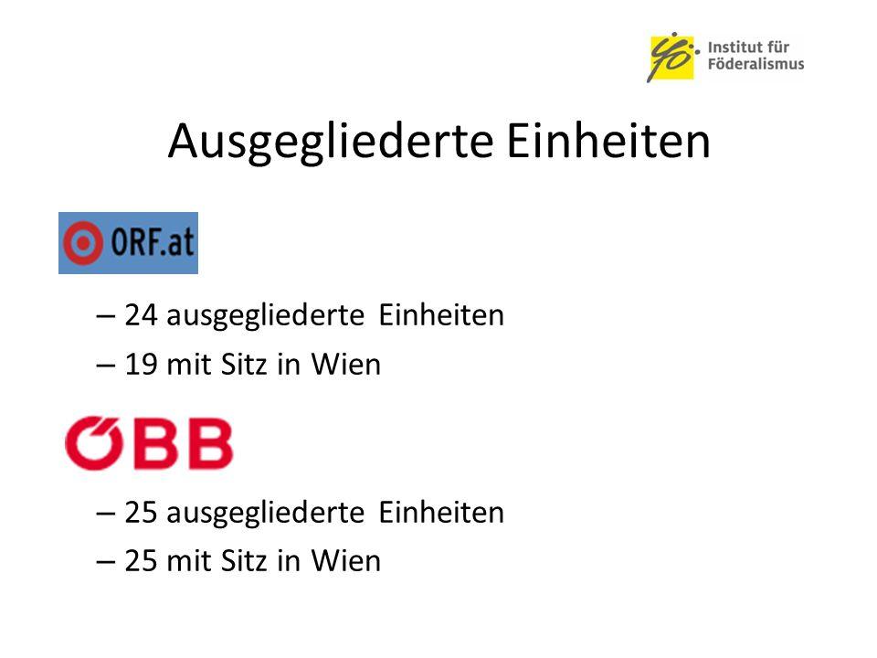 Ausgegliederte Einheiten – 24 ausgegliederte Einheiten – 19 mit Sitz in Wien – 25 ausgegliederte Einheiten – 25 mit Sitz in Wien
