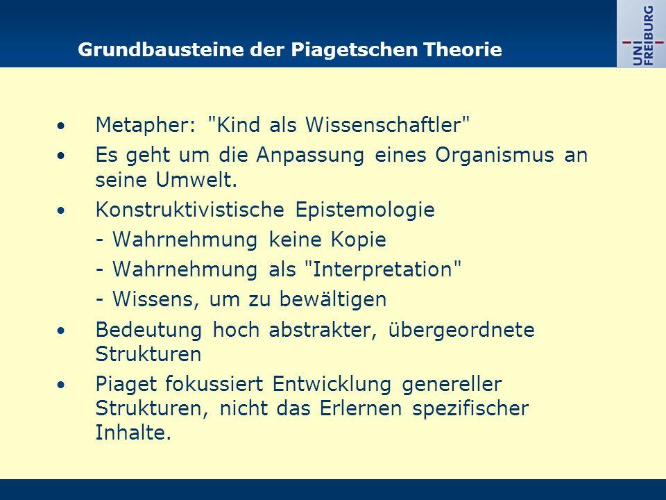 Grundbausteine der Piagetschen Theorie Metapher: Kind als Wissenschaftler Es geht um die Anpassung eines Organismus an seine Umwelt.