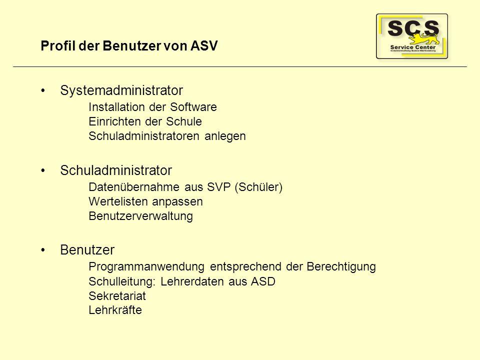 Profil der Benutzer von ASV Systemadministrator Installation der Software Einrichten der Schule Schuladministratoren anlegen Schuladministrator Datenü