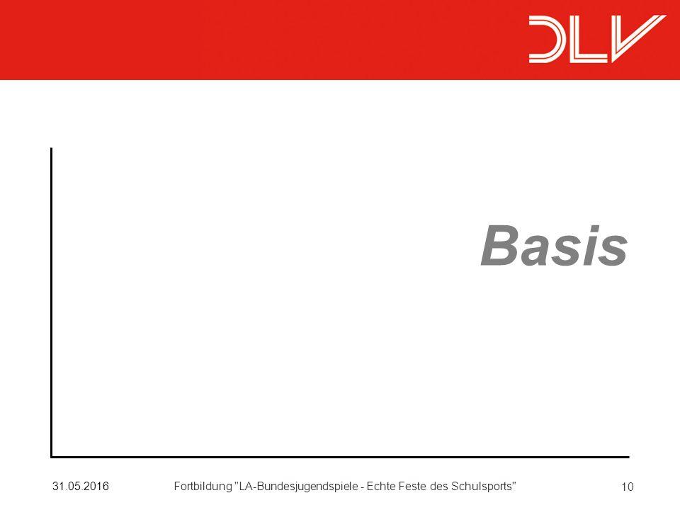 1031.05.2016 Basis Fortbildung