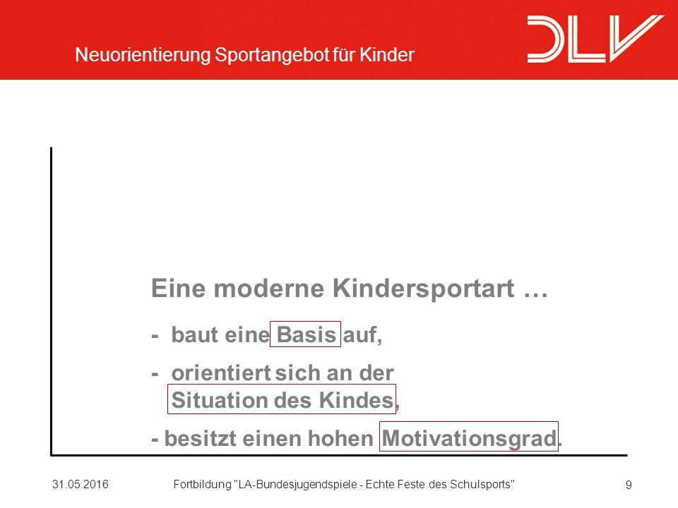 931.05.2016 Eine moderne Kindersportart … - baut eine Basis auf, - orientiert sich an der Situation des Kindes, - besitzt einen hohen Motivationsgrad.