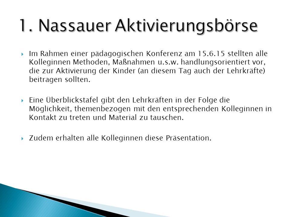  Im Rahmen einer pädagogischen Konferenz am 15.6.15 stellten alle Kolleginnen Methoden, Maßnahmen u.s.w.