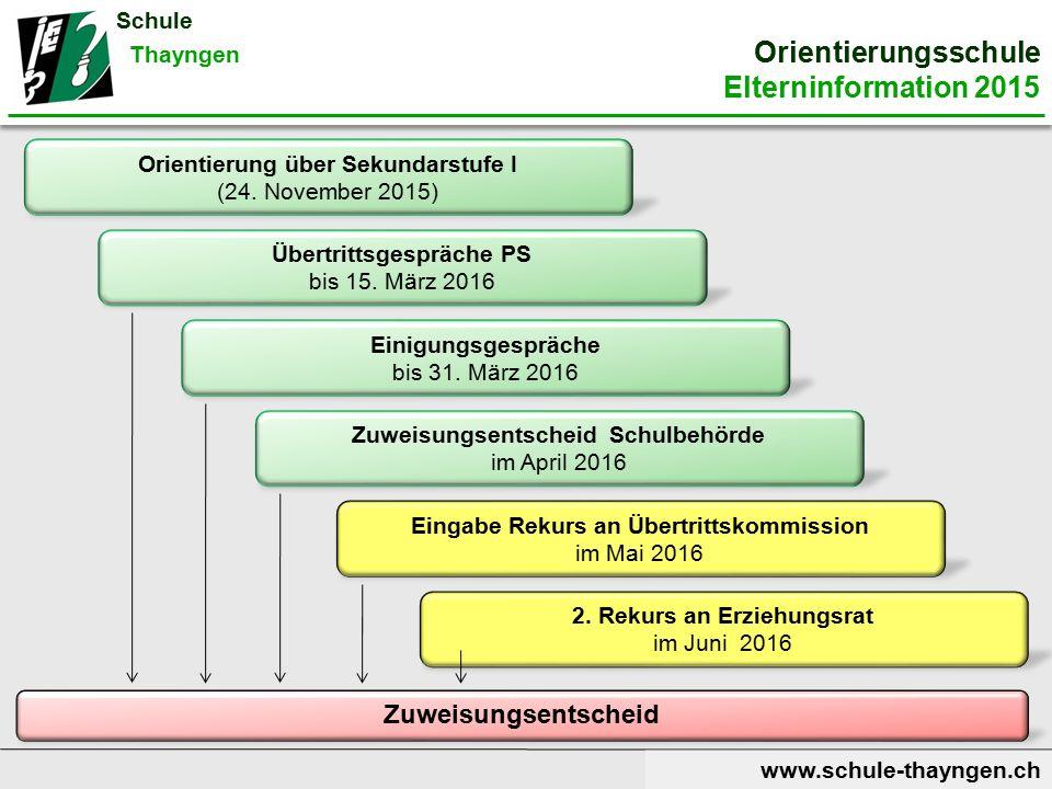 Orientierung über Sekundarstufe I (24.November 2015) Übertrittsgespräche PS bis 15.