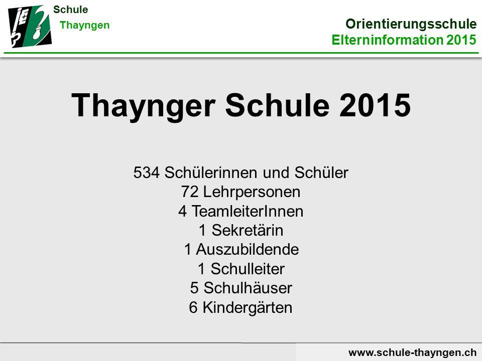 Schule Thayngen Orientierungsschule Elterninformation 2015 Das Übertrittsverfahren Primarschule – Sek oder Real