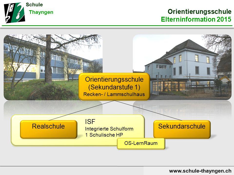 ISF Integrierte Schulform 1 Schulische HP Realschule Orientierungsschule (Sekundarstufe 1) Recken- / Lammschulhaus Sekundarschule www.schule-thayngen.ch OS-LernRaum