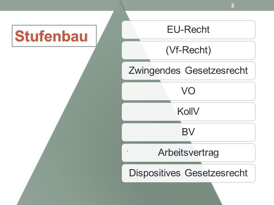 EU-Recht(Vf-Recht)Zwingendes GesetzesrechtVOKollVBVArbeitsvertragDispositives Gesetzesrecht 2
