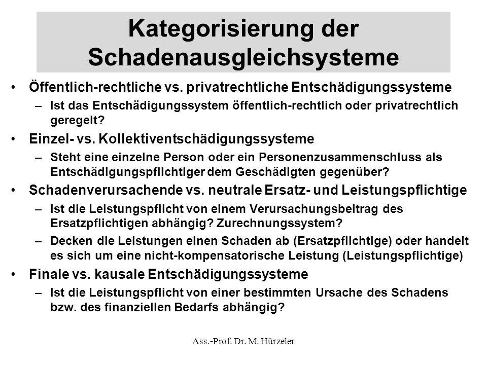 Kategorisierung der Schadenausgleichsysteme Öffentlich-rechtliche vs.