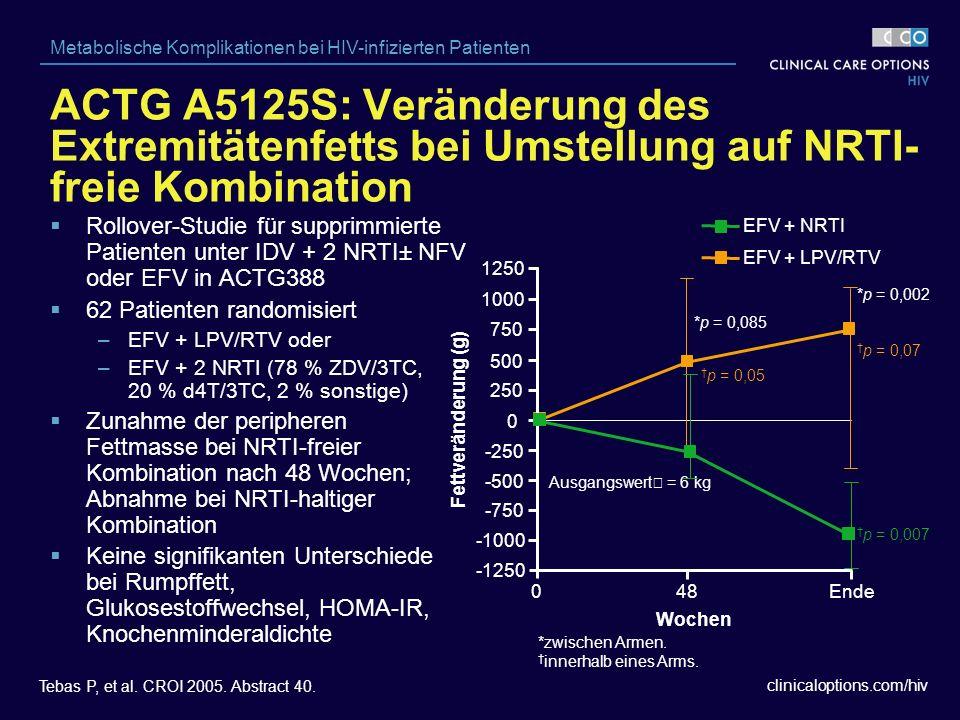 clinicaloptions.com/hiv Metabolische Komplikationen bei HIV-infizierten Patienten ACTG A5125S: Veränderung des Extremitätenfetts bei Umstellung auf NRTI- freie Kombination Tebas P, et al.