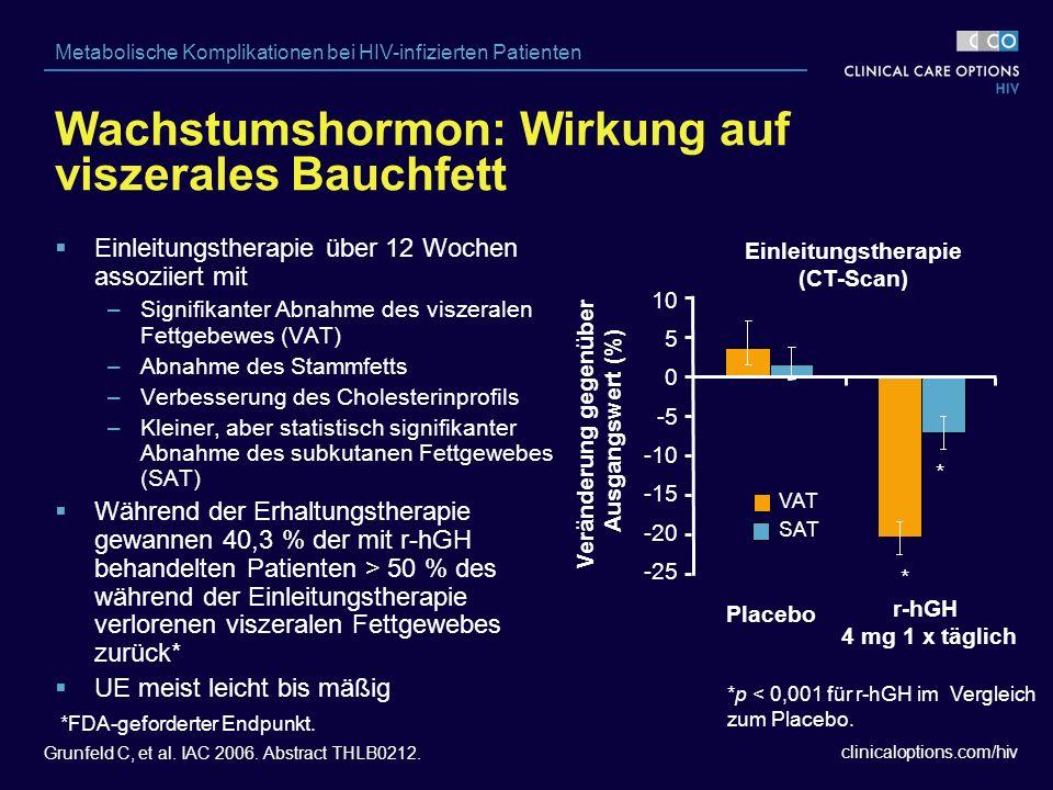 clinicaloptions.com/hiv Metabolische Komplikationen bei HIV-infizierten Patienten 10 5 0 -5 -10 -15 -20 -25 Einleitungstherapie (CT-Scan)  Einleitungstherapie über 12 Wochen assoziiert mit –Signifikanter Abnahme des viszeralen Fettgebewes (VAT) –Abnahme des Stammfetts –Verbesserung des Cholesterinprofils –Kleiner, aber statistisch signifikanter Abnahme des subkutanen Fettgewebes (SAT)  Während der Erhaltungstherapie gewannen 40,3 % der mit r-hGH behandelten Patienten > 50 % des während der Einleitungstherapie verlorenen viszeralen Fettgewebes zurück*  UE meist leicht bis mäßig Wachstumshormon: Wirkung auf viszerales Bauchfett * Placebo r-hGH 4 mg 1 x täglich *p < 0,001 für r-hGH im Vergleich zum Placebo.