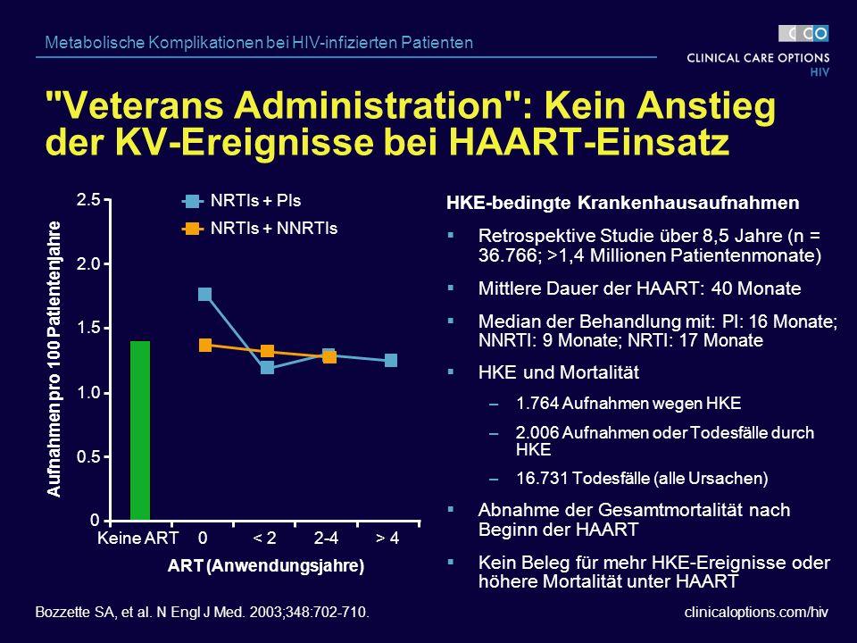 clinicaloptions.com/hiv Metabolische Komplikationen bei HIV-infizierten Patienten Veterans Administration : Kein Anstieg der KV-Ereignisse bei HAART-Einsatz HKE-bedingte Krankenhausaufnahmen  Retrospektive Studie über 8,5 Jahre (n = 36.766; >1,4 Millionen Patientenmonate)  Mittlere Dauer der HAART: 40 Monate  Median der Behandlung mit: PI: 16 Monate; NNRTI: 9 Monate; NRTI: 17 Monate  HKE und Mortalität –1.764 Aufnahmen wegen HKE –2.006 Aufnahmen oder Todesfälle durch HKE –16.731 Todesfälle (alle Ursachen)  Abnahme der Gesamtmortalität nach Beginn der HAART  Kein Beleg für mehr HKE-Ereignisse oder höhere Mortalität unter HAART 0 0.5 1.0 1.5 2.0 2.5 Keine ART0< 22-4> 4 Aufnahmen pro 100 Patientenjahre NRTIs + PIs NRTIs + NNRTIs ART (Anwendungsjahre) Bozzette SA, et al.