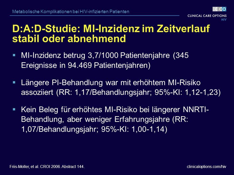 clinicaloptions.com/hiv Metabolische Komplikationen bei HIV-infizierten Patienten D:A:D-Studie: MI-Inzidenz im Zeitverlauf stabil oder abnehmend Friis-Moller, et al.