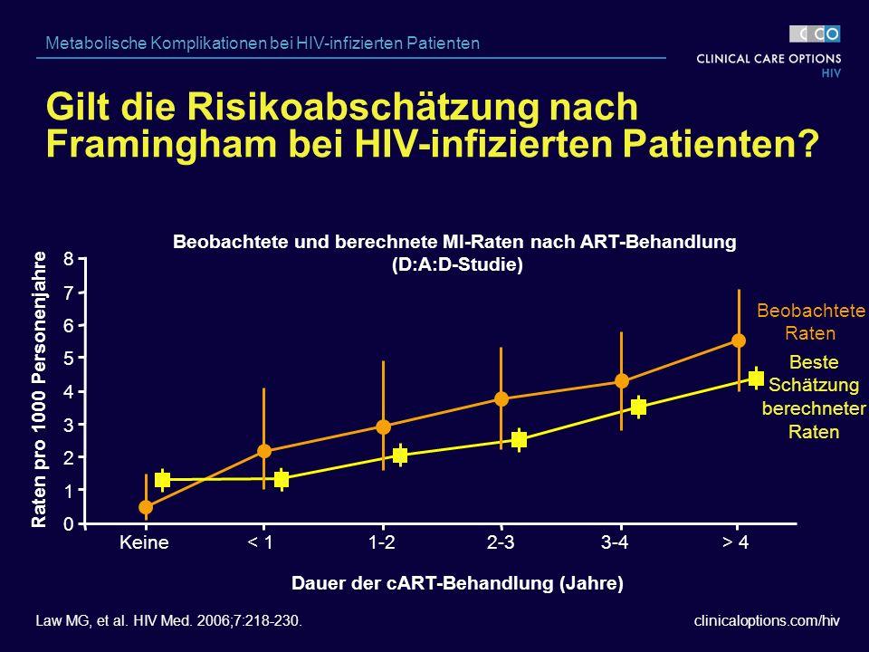 clinicaloptions.com/hiv Metabolische Komplikationen bei HIV-infizierten Patienten Gilt die Risikoabschätzung nach Framingham bei HIV-infizierten Patienten.