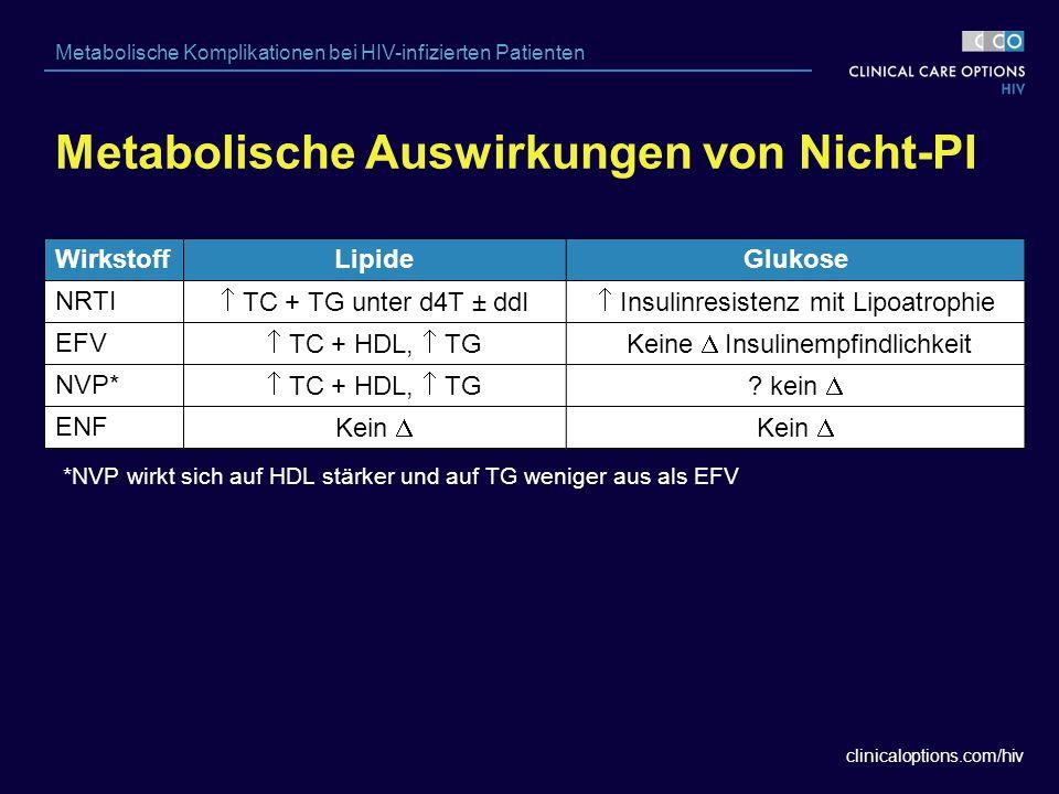 clinicaloptions.com/hiv Metabolische Komplikationen bei HIV-infizierten Patienten Metabolische Auswirkungen von Nicht-PI *NVP wirkt sich auf HDL stärker und auf TG weniger aus als EFV WirkstoffLipideGlukose NRTI  TC + TG unter d4T ± ddI  Insulinresistenz mit Lipoatrophie EFV  TC + HDL,  TG Keine  Insulinempfindlichkeit NVP*  TC + HDL,  TG.
