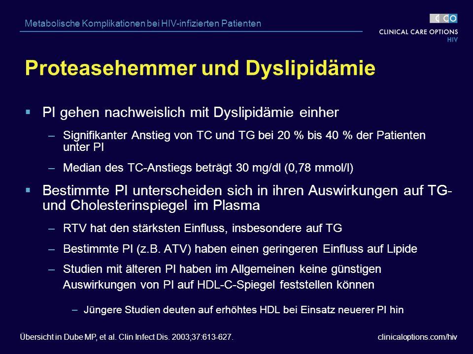 clinicaloptions.com/hiv Metabolische Komplikationen bei HIV-infizierten Patienten Proteasehemmer und Dyslipidämie  PI gehen nachweislich mit Dyslipidämie einher –Signifikanter Anstieg von TC und TG bei 20 % bis 40 % der Patienten unter PI –Median des TC-Anstiegs beträgt 30 mg/dl (0,78 mmol/l)  Bestimmte PI unterscheiden sich in ihren Auswirkungen auf TG- und Cholesterinspiegel im Plasma –RTV hat den stärksten Einfluss, insbesondere auf TG –Bestimmte PI (z.B.