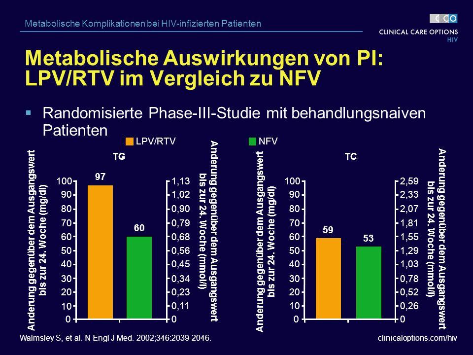 clinicaloptions.com/hiv Metabolische Komplikationen bei HIV-infizierten Patienten 97 60 59 53 Anderung gegenüber dem Ausgangswert bis zur 24.
