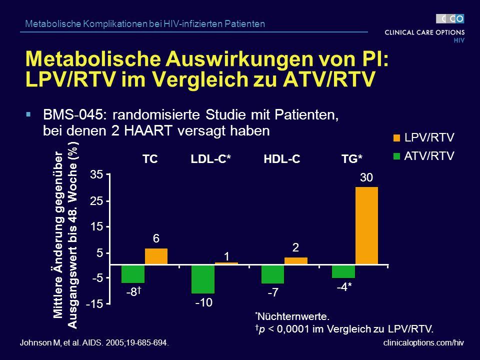 clinicaloptions.com/hiv Metabolische Komplikationen bei HIV-infizierten Patienten TCHDL-CLDL-C*TG* * Nüchternwerte.