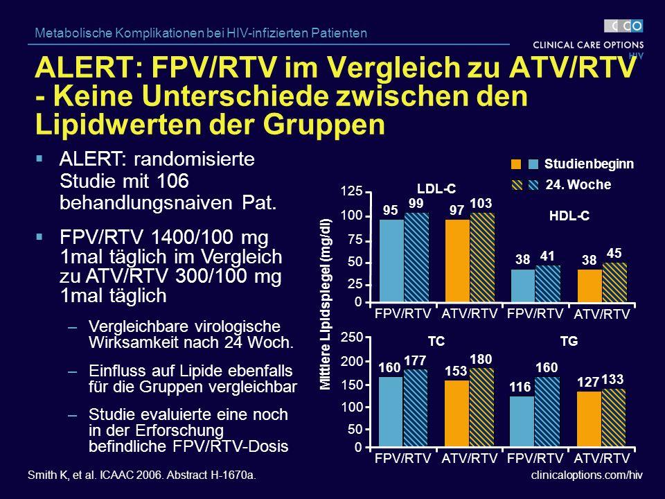 clinicaloptions.com/hiv Metabolische Komplikationen bei HIV-infizierten Patienten HDL-C Studienbeginn 24.
