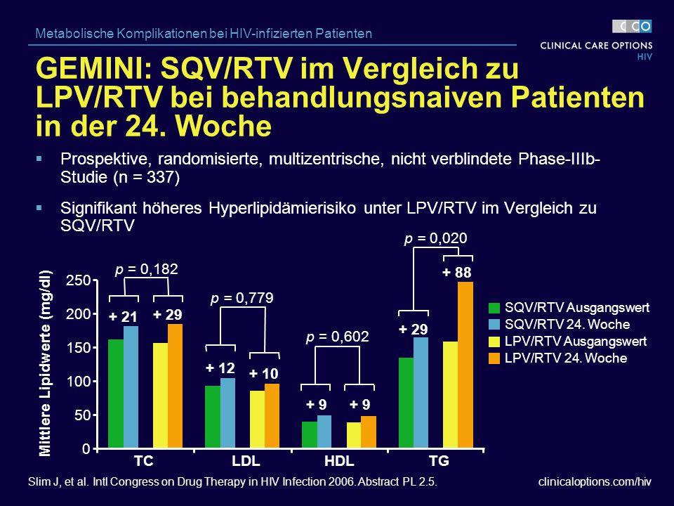 clinicaloptions.com/hiv Metabolische Komplikationen bei HIV-infizierten Patienten Mittlere Lipidwerte (mg/dl) SQV/RTV 24.
